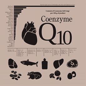Food products that are useful for the heart and cardiovascular system with a high content of Coenzyme Q10. Contents per 100 grams of product. Beige background