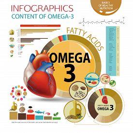 Omega-3. Healthy Heart