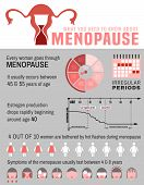 Menopause facts infographic poster in vertical format. Editable vector illustration in red, black and pink colors isolated on white and grey background. Medical, healthcare and feminine concept. poster