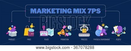 7 Ps Marketing Mix Infographic Flat Vector Illustration Scheme. Strategy And Management. Segmentatio