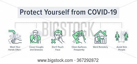 Protect Yourself From Covid-19 Poster With Flat Icons. Vector Illustration Included Icon As Washing