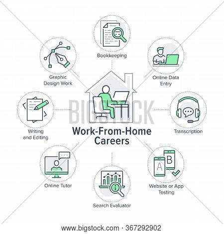 Distant Working From Home Poster With Flat Icons. Vector Illustration Included Icon As List, Home, M