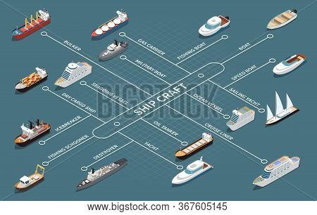 Ships Fleet Isometric Infographic Flowchart With Oil Tanker Cruise Liner Military Vessel Fishing Boa