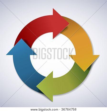 Vector colorful  life cycle diagram / schema - retro colors