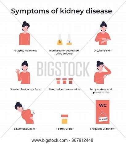 Set Symptoms Of Kidney Disease. Flat Vector Cartoon Modern Illustration.