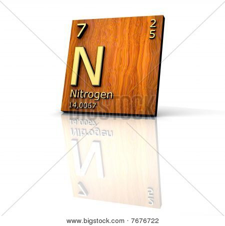 Nitrogen Form Periodic Table Of Elements