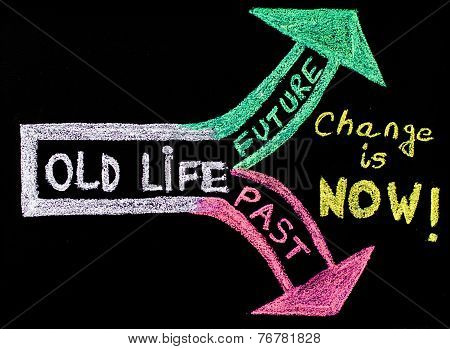 Change is now handwriting with chalk on blackboard lifestyle change concept poster