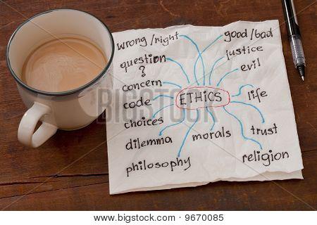 Ethics Related Topics