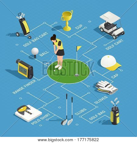 Golf isometric flowchart with young woman with clubs glovers polo shirt range finder bag cart decorative icons vector illustration