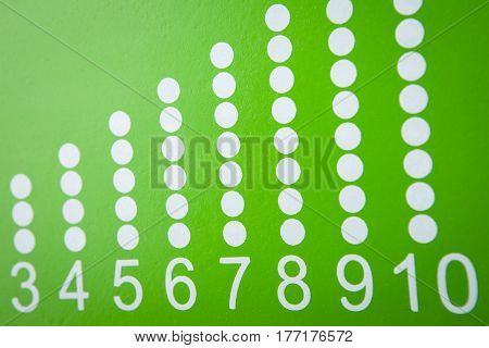 Numbers showing the number with balls. Calculator.