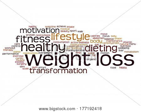 Concept or conceptual weight loss healthy dieting transformation abstract word cloud isolated on background
