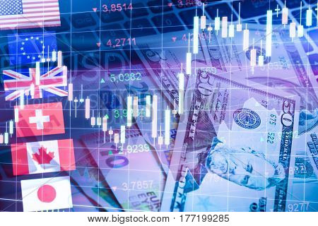 Forex Markets Currency Trading Global Economy Concept. United Kingdon Pund European Euro American and Canadian Dollar Japanese Yen Currency
