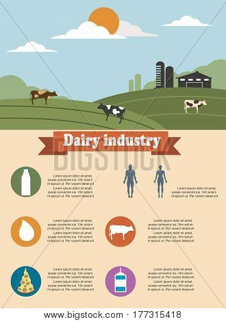 Agriculture infographics of dairy industry. Flat design elements with icons and banner. Vector illustration