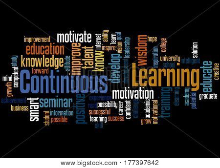 Continuous Learning, Word Cloud Concept 4