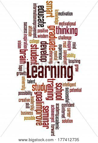Learning, Word Cloud Concept 3