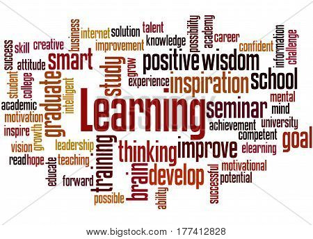 Learning, Word Cloud Concept 4