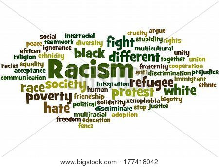 Racism, Word Cloud Concept 7
