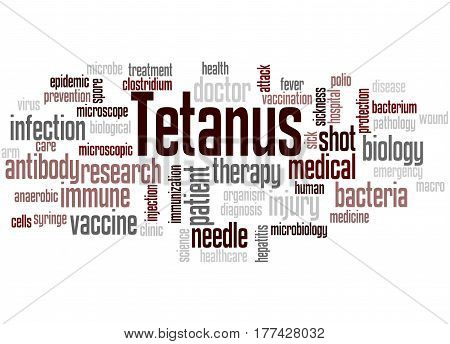 Tetanus, Word Cloud Concept 9