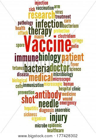 Vaccine, Word Cloud Concept