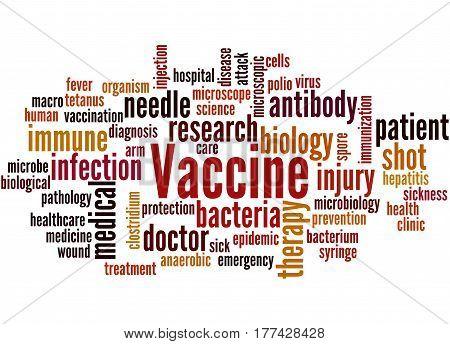 Vaccine, Word Cloud Concept 2