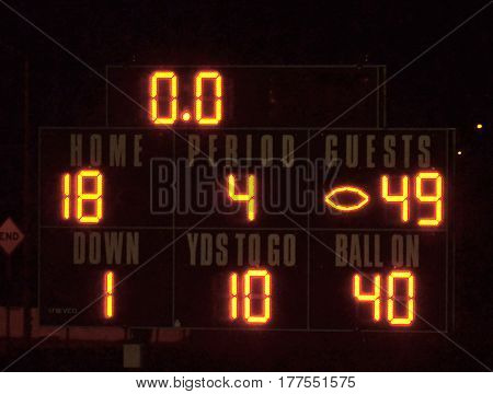 Score of the football game with the guest as winners