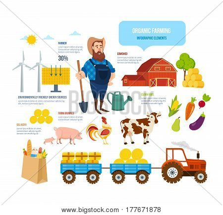 Organic farming concept. Farmer, farm animals, natural clean food, environmentally friendly energy sources, products and delivery, barn and country house. Infographic elements. Vector illustration.