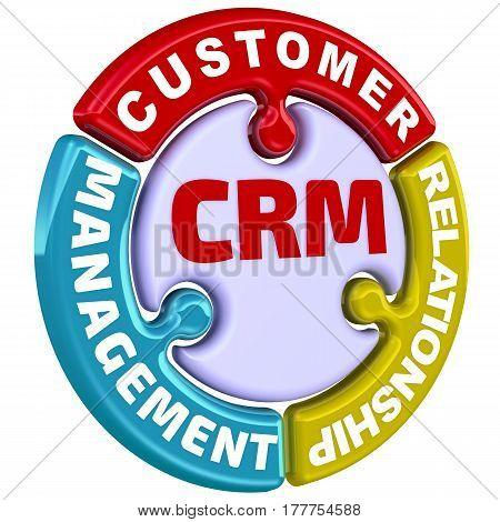 CRM. Customer Relationship Management. The inscription