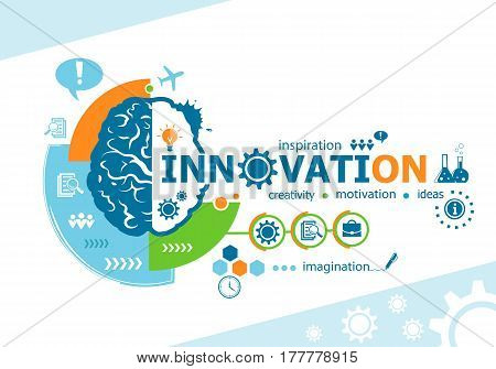 Innovation Related Words And Brain Concept. Infographic Business.
