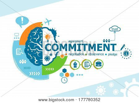 Commitment Related Words And Brain Concept.