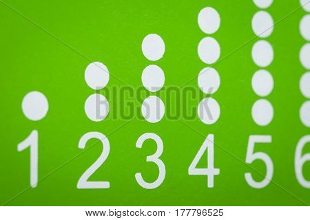 Numbers showing the number with balls on green background.