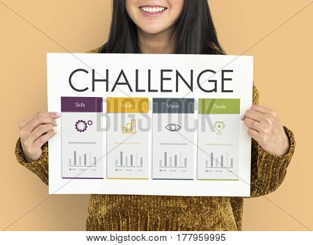 Challenge Comparison Experience Quality Self-improvement