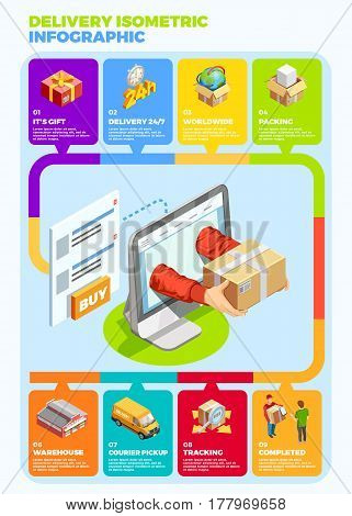 Delivery infographics isometric layout with scheme of goods buying from online choice on site to completed with courier pickup isometric vector illustration