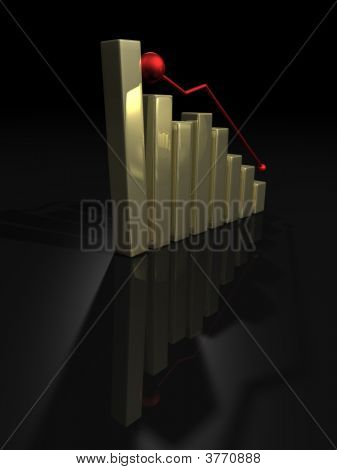 Gold Diagram Is Falling Down