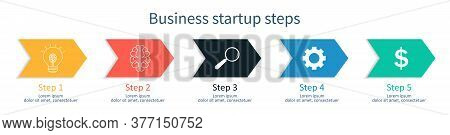 Arrow-step On Timeline For Business Process. Flowchart With Diagram For Presentation. Five Graphic B
