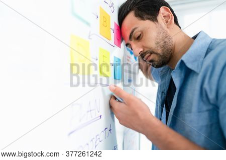 Selective Focus Of Tired Office Worker Nervous And Frustrated Of Presentation In The Meeting Board R