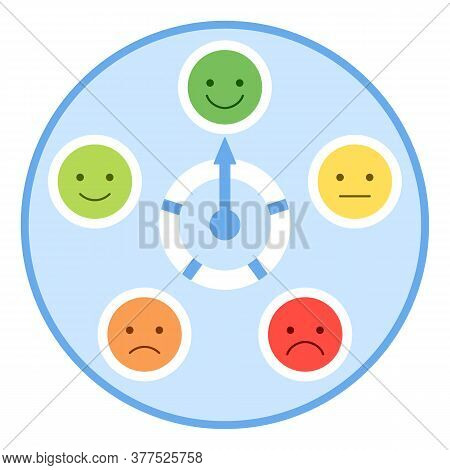 Set Roulette Of Emoticons For Rating Scale Satisfaction. Level Emoji, Mood Icons, Scale Of Emotions