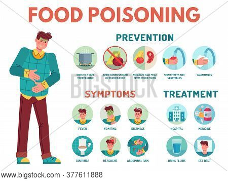 Food Poisoning Symptoms. Stomach Ache, Preventing Disease, Symptoms And Treatment Indigestion Infogr