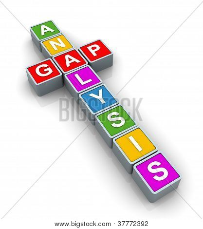 3d rendering of buzzword gap analysis on white background poster