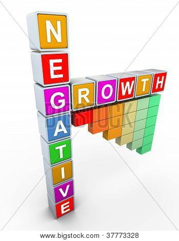 3d buzzword text 'negative growth' with negative progress bars poster