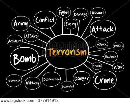 Terrorism Mind Map Flowchart, Concept For Presentations And Reports