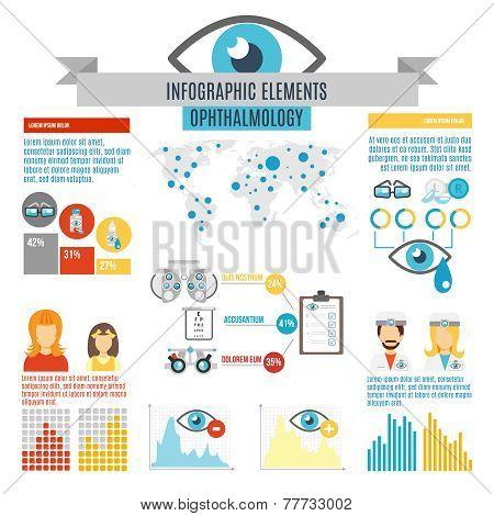 Oculist Infographic Set
