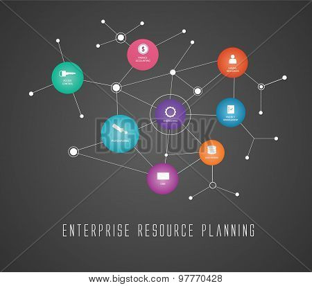 Erp - enterprise resource planning vector illustration poster