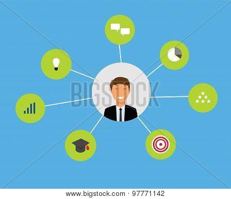 Skills of businessman