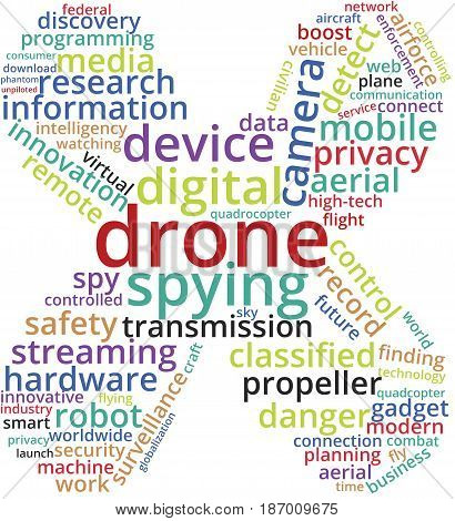 Drone Word Cloud Text Illustration. Drones related  tags isolated vector. Transparent.