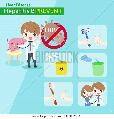 cute cartoon doctor with hepatitis b prevent