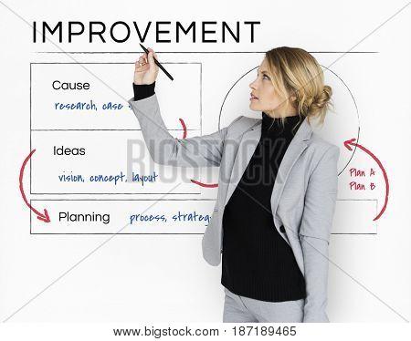 Improvement evaluate process case study