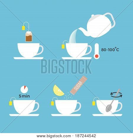 graphic information about preparation lemon tea for use in packaging