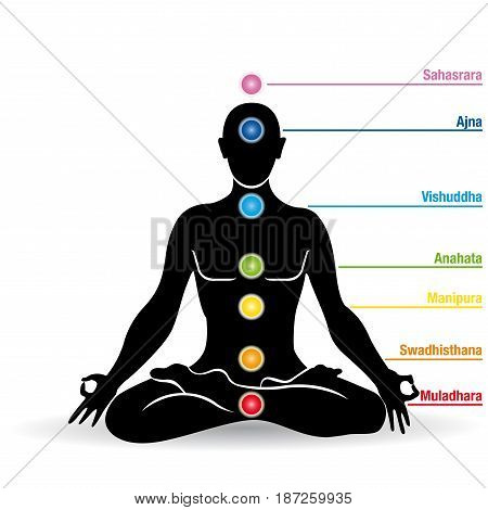 Black silhouette of man doing yoga in lotus flower position with chakras names - Vector image