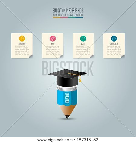 Graduation Cap, Pencil And Note Pad With Timeline Infographic.
