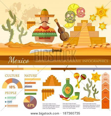 Mexico infographics. Culture attractions cuisine. Mexico infographics template design. Set of Mexico architecture food fashion items background